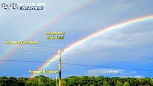Double Rainbow Meme - list of synonyms and antonyms of the word it s a double rainbow