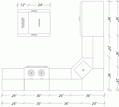 standard size kitchen island minimum walking space for kitchens with regard to dishwasher sizes