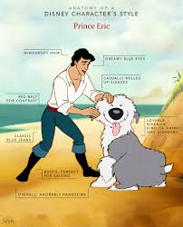Disney Hipster Meme - anatomy of a disney character s style prince eric disney style