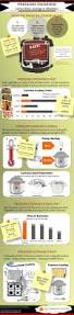 home decor infographic uncategorized archives the home service club ways to prepare your