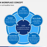 5s Concept Ppt 5s Lean Workplace Concept Powerpoint Template Ppt 5s