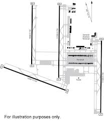 Philadelphia International Airport Map Nextgen U2013 Washington Dulles International Airport