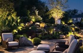 Done Right Landscaping by Right Home Remodeling
