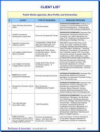 microsoft word template checklist 30 word checklist template
