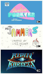 Memes Cartoon Network - new cartoon network pilots cartoon network know your meme