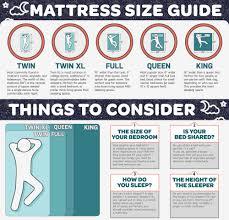 bed size chart choosing a mattress american freight