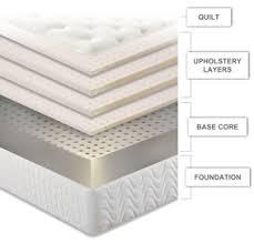 Latex Upholstery Foam Latex Vs Memory Foam Adjustable Bed