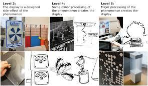 architectures u2013 dr dan lockton