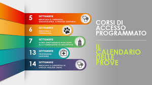test ingresso veterinaria test medicina 2018