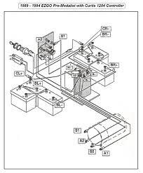 wiring diagrams basic electrical wiring pdf car wiring harness