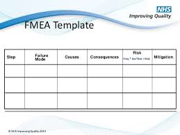 Fmea Template Excel Risk Analysis And Nhsiq 2014