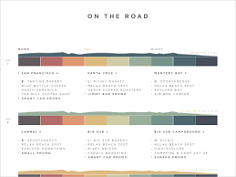 road trip itinerary template 6 download in pdf psd eps vector