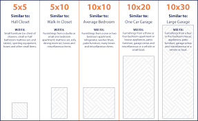 dimensions of one car garage finest closet sizes at sliding closet door dimensions lowes