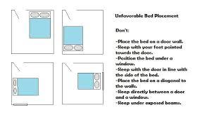 Bedroom Feng Shui Bedroom Furniture On Bedroom Intended How To - Feng shui bedroom furniture positions