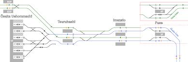 Osaka Train Map File Rail Tracks Map Kintetsu Between Osaka Uehommachi And Fuse