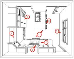 kitchen 101 how to design a kitchen layout that works the reno