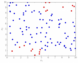 pattern recognition and machine learning epfl classification and regression trees