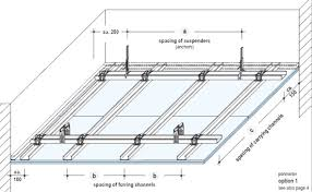 category archive for ceiling systems by pelasgos homes for our ceilings we are using the ceiling system of knauf the suspended ceiling system with metal grid consists of