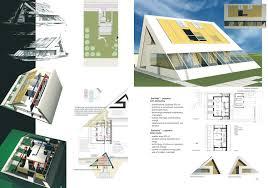 środowisko mieszkaniowe housing environment