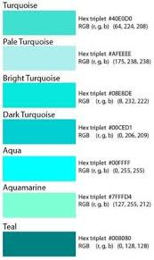 differences between turquoise teal and aqua u2013 janet carr