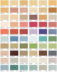 Classic Kitchen Colors 28 Best Paint For Kitchen Images On Pinterest Paint For Kitchen