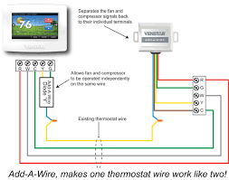 thermostat wire diagram u0026 how to wire