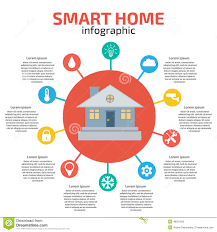 smart home infographic vector illustration stock vector image