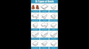 learn types of home roof designs illustrations youtube