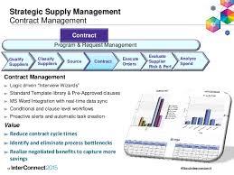 ibm smarter asset management procurement