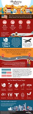 infographic all about thanksgiving travel safelite resource