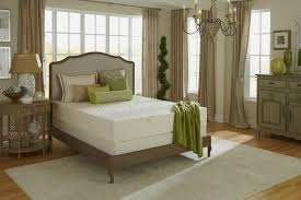 plushbeds latex foam mattress collections