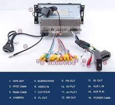 jeep tj radio wires pictures best image schematic diagram