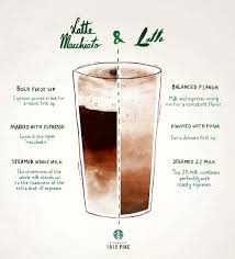 what u0027s the difference between a latte u0026 a latte macchiato 1912 pike