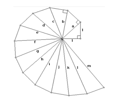 Pythagorean Theorem Triples Worksheet Wheel Of Theodorus History Ppt Video Online Download