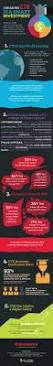 infographic why career and technical education matters