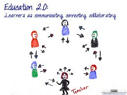 education 3 0 user generated education
