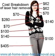 how much does laser hair removal cost on back 7 best home laser hair removal images on pinterest laser hair