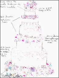 wedding cake quotation cake quote template templates data