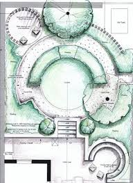 How To Design A Backyard Garden Best 25 Garden Design Plans Ideas On Pinterest Garden Design