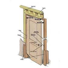How To Hang A Prehung Exterior Door How To Install A Prehung Door Prehung Doors Doors And Illustrations