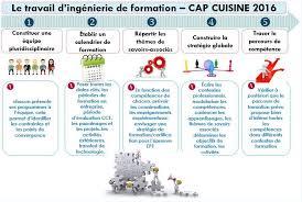 formation cap cuisine le nouveau cap cuisine 2016 hôtellerie restauration