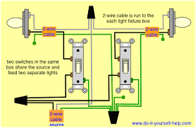 how to wire an electrical outlet wiring diagram house lively light