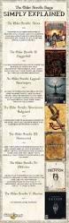 the 25 best elder scrolls skyrim ideas on pinterest elder