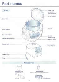 page 3 of toshiba rice cooker rc 10nmf user guide manualsonline com