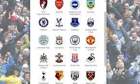 2017 2018 premier league table premier league the final english premier league table 2017 2018