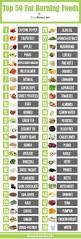best 25 weight loss ideas on pinterest diet drinks weight loss