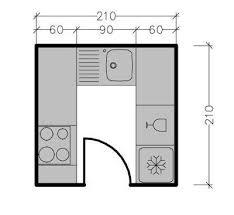 dessin evier cuisine plans de cuisine fermée de 3 à 9 m2 côté maison