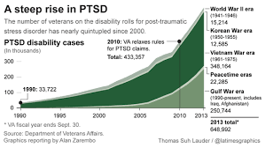 Veterans Affairs Help Desk Fraudulent Ptsd Claims Clogging The System Stealing From Those