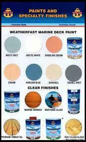 pompei u0027s marine marine paints marine parts and house paints at