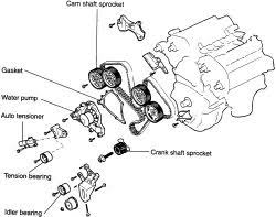 2005 hyundai elantra water solved i need to how to replace a water on a fixya